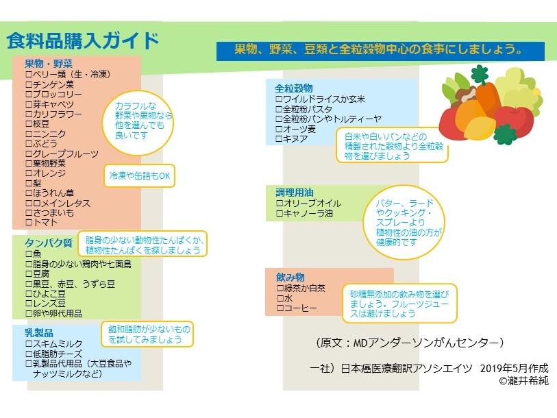 減らす 飲み物 白血球